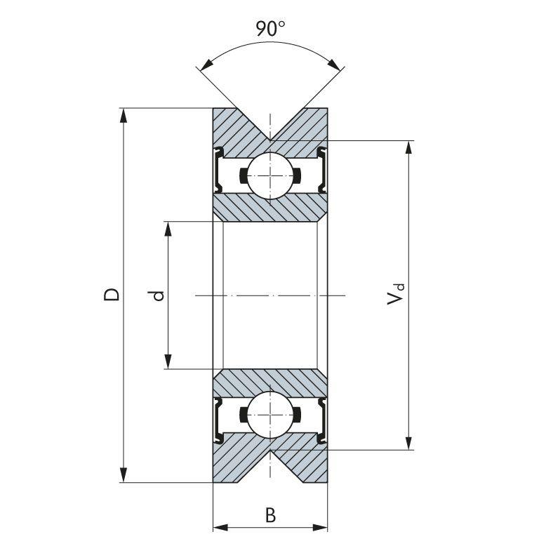 Wälzlager rostfrei, Miniatur-Laufrollen, einreihig, V-Profil, rostfrei